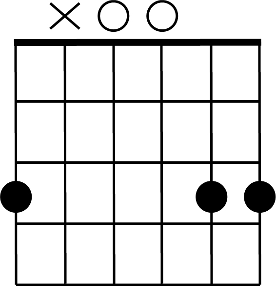 G5 Chord Gitar: Untempered Music