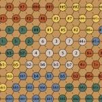 full lattice all-01
